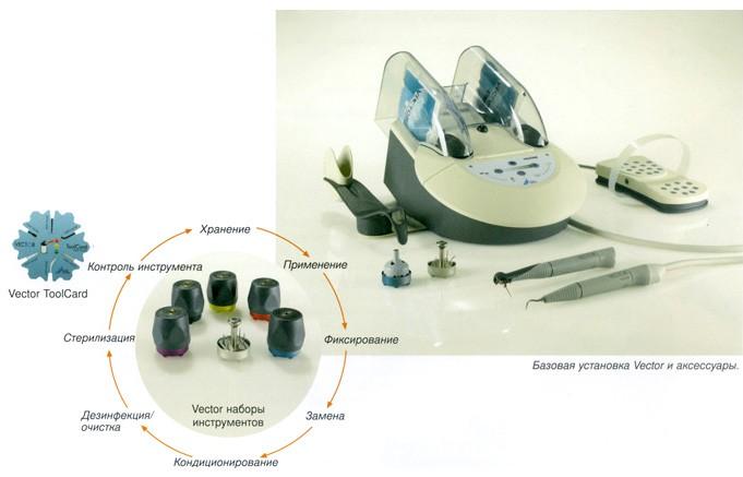 Вектор Стоматологический Аппарат Инструкция - фото 9